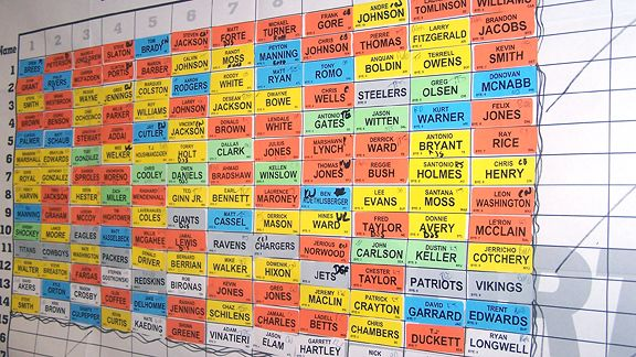 Fantasy Football Draft Picks: Where do you want to draft?