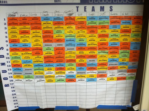 GFY Fantasy Football 2012 Keeper Draft