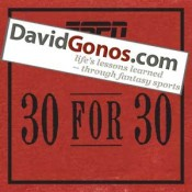Best of 2012: Your 30 Favorite Articles on DavidGonos.com