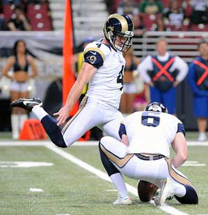 Greg Zuerlein, 2013 Fantasy Football Kicker Rankings