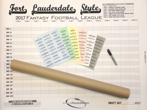 Customizable Fantasy Football Draft Boards 2017