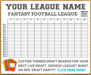 Get customizable draft boards for your Fantasy drafts, with your league's name printed on it.