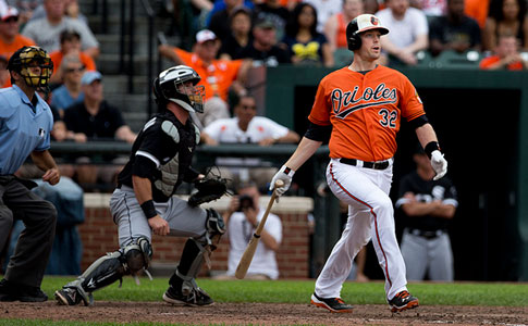 Matt Wieters, 2014 Catcher Rankings