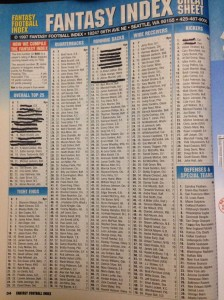 1997 Fantasy Football Rankings