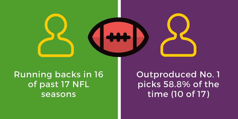 1st-Picks-vs-2nd-Picks-ADP-History-Infographic-Featured-image